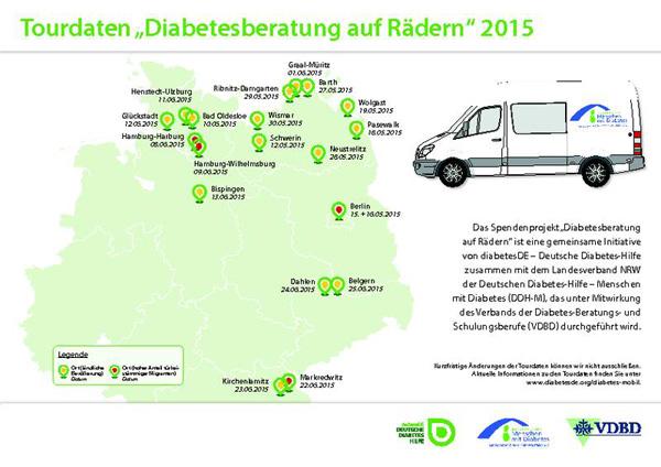 """Diabetes-Beratung-auf-Rädern"""
