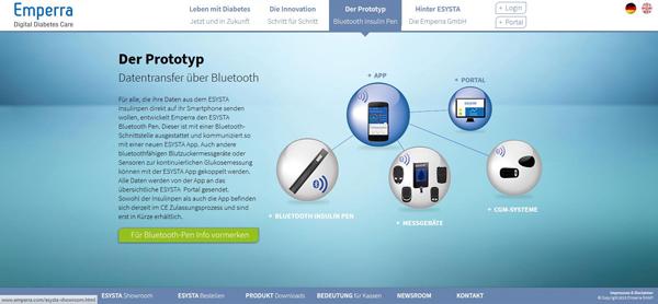 ESYSTA®-Bluetooth-Pen