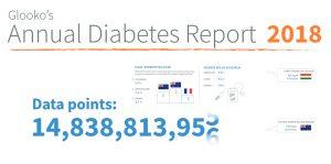 Glooko's Diabetes Report 2018