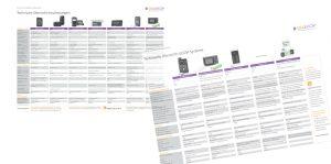 Übersichten Insulinpumpen und CGM-Systeme