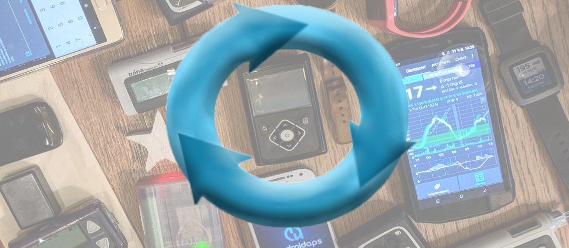 DIY-Loop