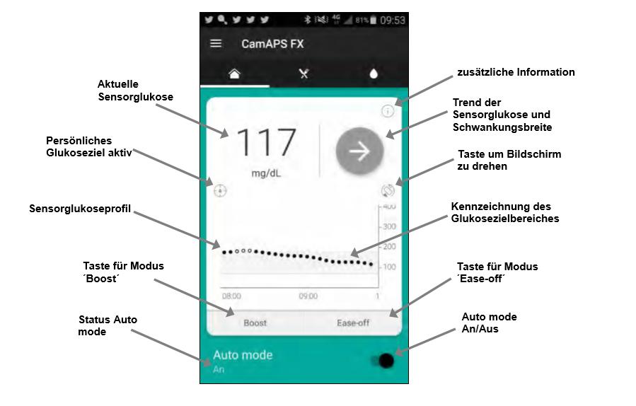 CamAPS FX App